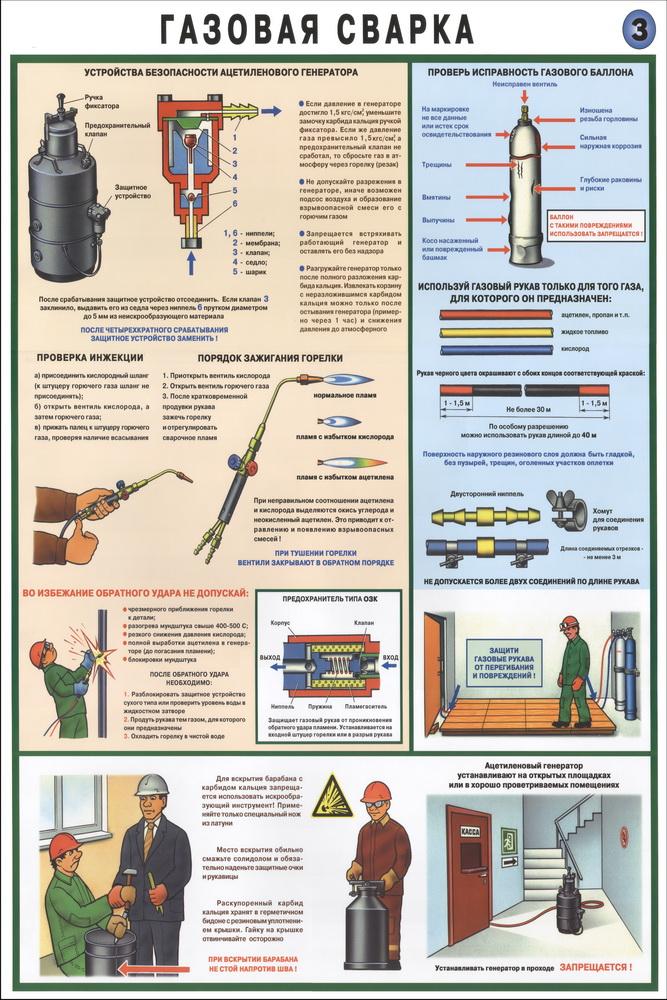 Инструкция по охране труда для сварщика в строительстве